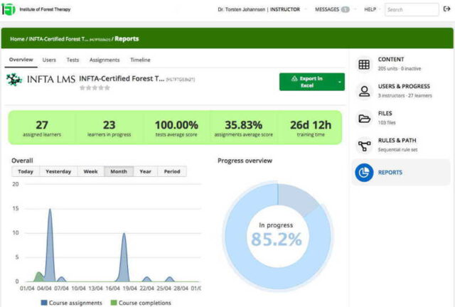 INFTA Learning Management System